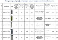 Типоразмерный ряд фильтрующих элементов для нефтегазовой отрасли 1