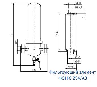 Фильтры для стерилизующей очистки газов с номинальной производительностью 280