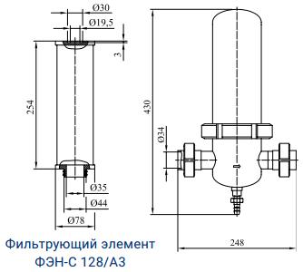 Фильтры для стерилизующей очистки газов с номинальной производительностью 800