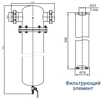 Фильтры предварительной, основной и тонкой очистки с номинальным расходом 1700