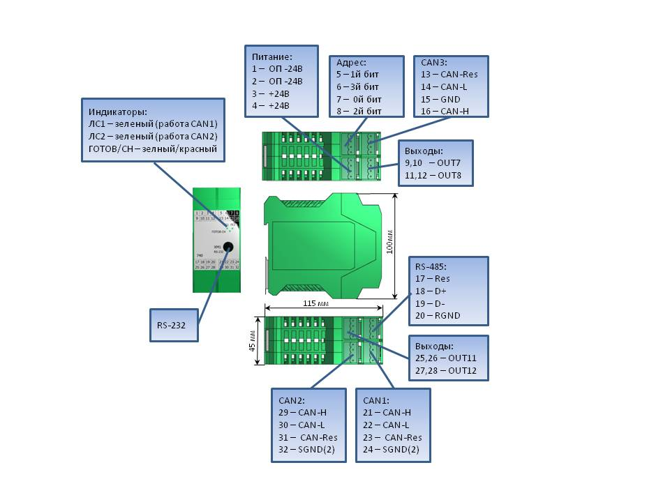 Схема разъемов модуля 740