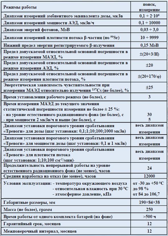 ДОЗИМЕТР-РАДИОМЕТР ДКС-502 АНГАРА