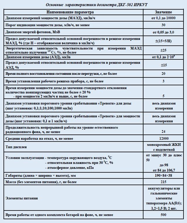 Основные характеристики дкг-иркут